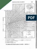 Gráficas para Calcular Columnaas.pdf