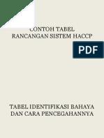 Tabel Haccp