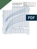 Kurva-pertumbuhan-CDC-2000-lengkap.docx