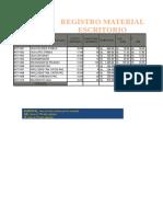Practicas Formulas Excel