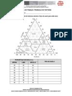 Ficha de Trabajo Triangulo de Texturas