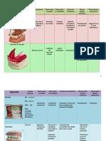262065477-Manual-de-aparatologia-en-Ortopedia.pdf