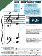 Las Normas Verticales - Infografía