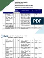 Matriz de Evaluación_I UNIDAD