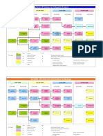 Curriculum - Flowchart New Curr