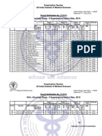 Result m.sc.(Nsg) Ph-II May-2019 Net Upload