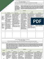 Cuadro de Elementos Curriculares Para La Planificación
