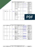 TSIIC-ZMs-amp-IALA-Commissioners-Master-Data-.pdf