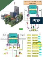 Roll-press-Presentation-Hydraulik.pps