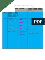 Programación (Syllabus) Sociología de Las Generaciones, 2019; Prof