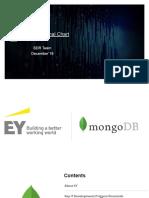 mongo Company db