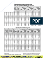 GarlockGasketing1.Page46 (1).pdf