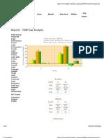 CVHS 07-08 Gender Gap Analysis