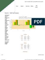 CVHS 08-09 Gender Gap Analysis