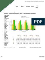 CVHS 9th Grade Math Trend Data 09-10