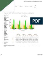 CVHS 09-10 10th Grade Science Trend Data