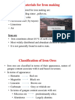 1.2 Raw Materials and Its Preparation for Iron Making