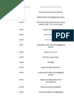 MS Excel Shortcuts Keys in PDF
