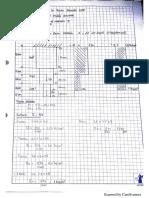 Ambato D1 P1 2417.pdf
