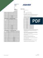Load Schedule_EMDPC (RETAIL).pdf