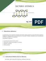 Unidad 2.1 Estructura Atómica de Materiales
