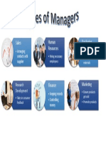 different managers