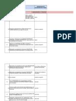 Informacion y Ruta de Acceso Proceso Administrativo y Financiero
