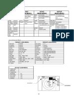 5_5_1MarkMenu.pdf