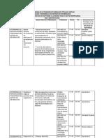 """Evidencia Formato """"Estructurar El Cronograma Del Programa de Formación Titulada"""""""