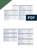 che-checklist.xls