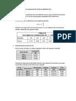 Calculo de La Resistencia a La Compresión F'm (1)