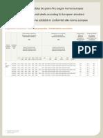 Table_3.pdf