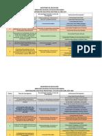 Informe de Investigacion Memoria de Labores 2017-2018