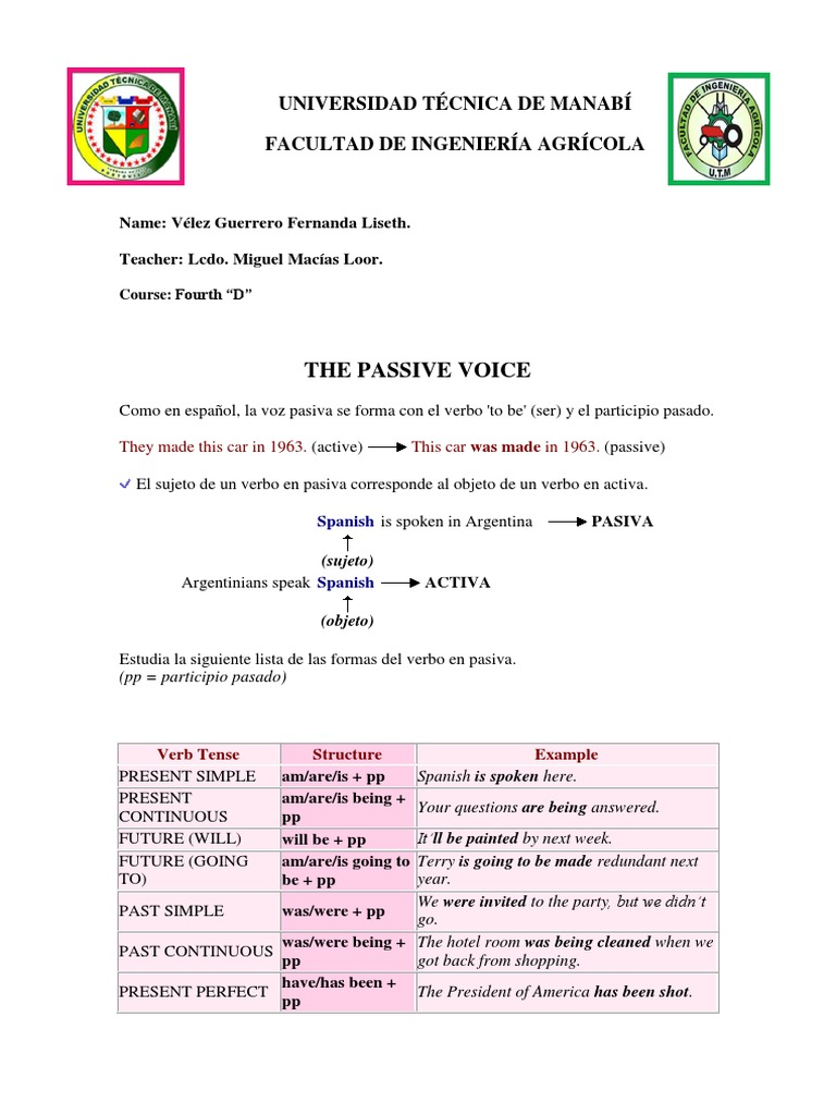 Voz Pasiva Linguistic Morphology Language Mechanics