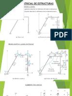 Analisis Matricial Formulas