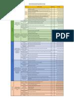 Cronograma de actividades Especializacion.pdf