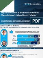 Repercusión sobre el  anuncio de la fórmula Macri-Pichetto. Junio 2019- Berensztein. Junio 2019- Berensztein