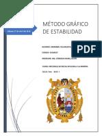 Metodo Grfico de Estabilidad.