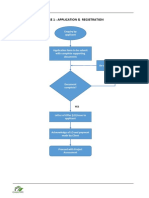 Greenre Assessment Flowchart