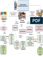 MAPA CONCEPTUAL (UII).pdf