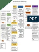 Estrategias Metodologicas y Recursos Didacticos