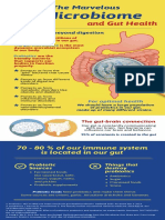 microbiome infographic