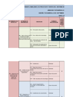 Cronograma Actividades Fase I