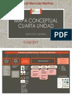 Mapa Conceptual Estrategias Metodológicas y Recursos Didácticos