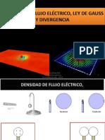 3 Densidad de Flujo Eléctrico, Ley de Gauss y Divergencia