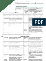 Classification Criteria for SLE - UpToDate