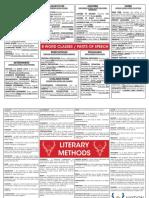 Haydon School - All Classes.pdf