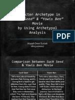 Comparative literature archetypal