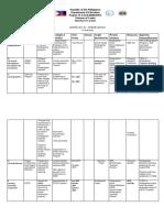 Workplan in Kindergartensy 2015
