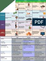 verb tenses tables pdf.pdf